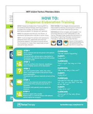 How to do Response Elaboration Training handout preview