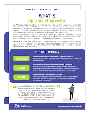 what is apraxia of speech handout preview