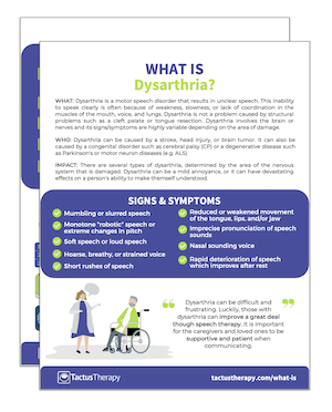 what is dysarthria preview image