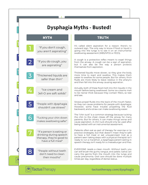Dysphagia Myths Busted preview
